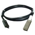 QSFP Cables